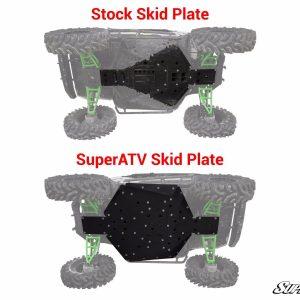 Kawasaki Teryx Full Skid Plate